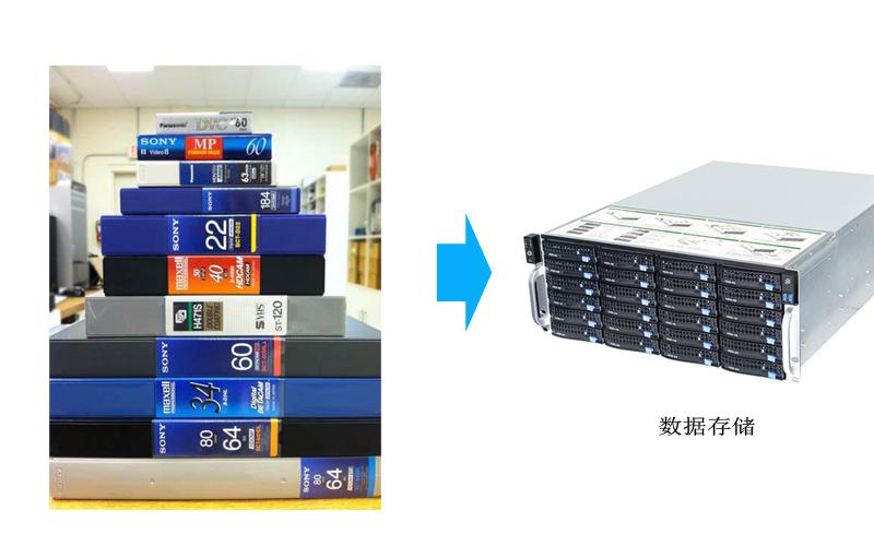 专业电视台BETACAM录像带转录 BETACAM录像带视频采集、整理、编辑、归档、智能数字影音档案化应用服务