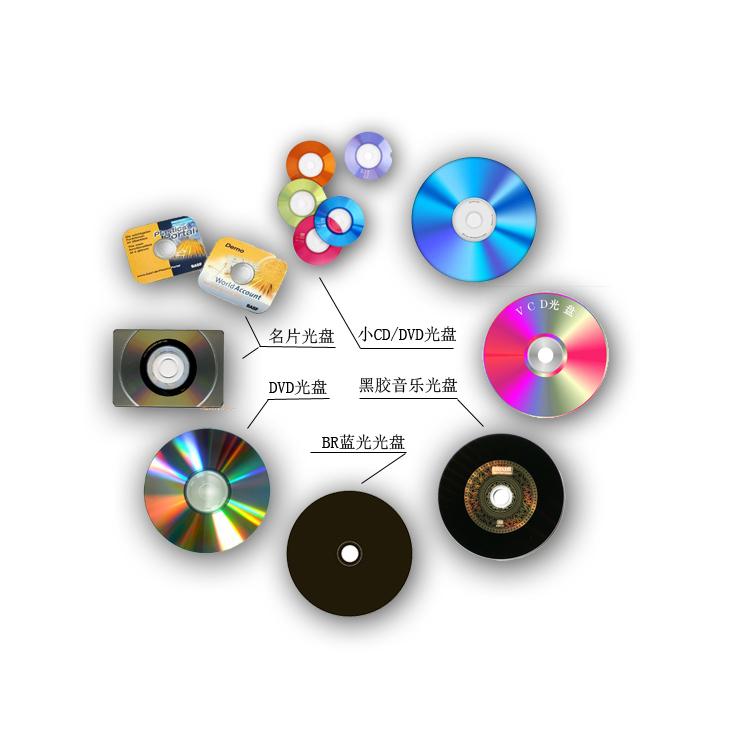 转录CD/DVD光盘内容数据文件转录到电脑,光盘数据内容采集整理、编辑、归档、智能数字档案化应用服务