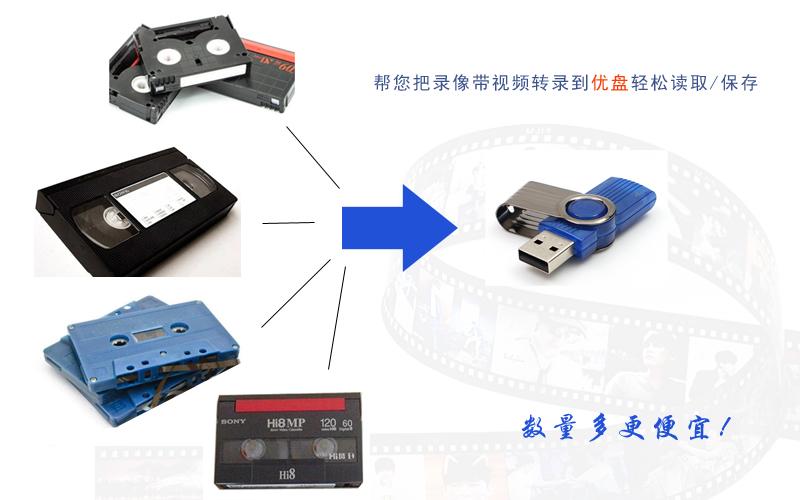 提供VHS-C录像带转电脑  VHS-C老录像带转优盘 VHS-C视频采集服务